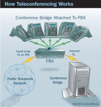 teleconferencing-5