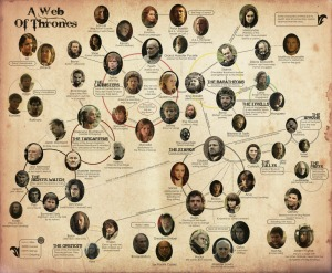 A-Web-of-Thrones-game-of-thrones-30670278-1280-1055