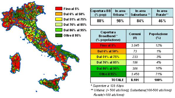 banda_larga_diffusione_italia