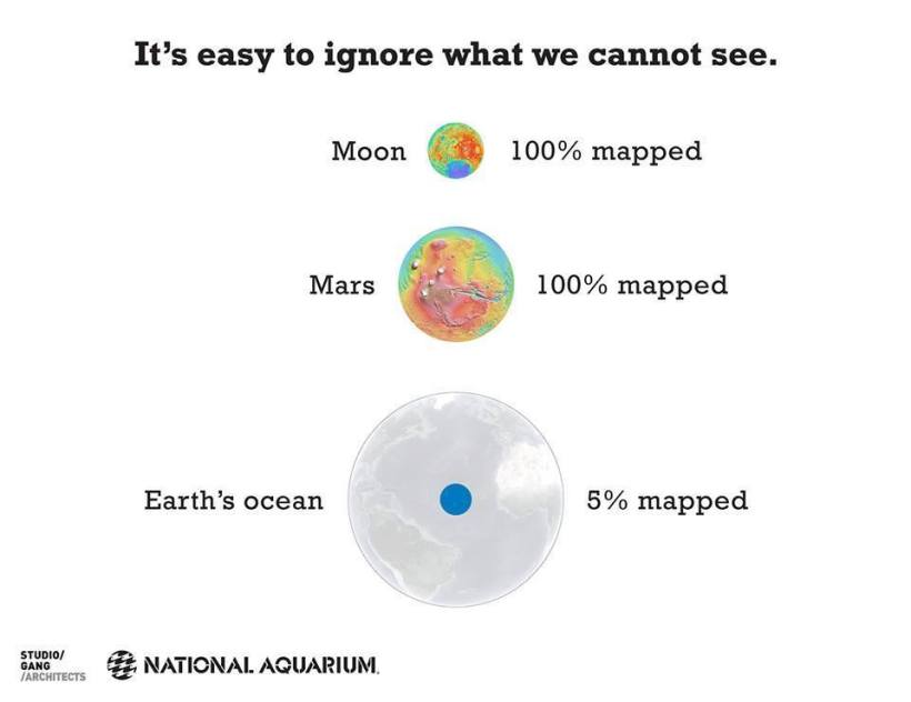 oceans mapped