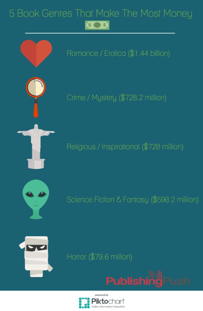 I dati sono relativi ai fatturati del 2014 sul mercato americano.